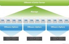 ESX/ESXi系统的VMWare虚拟化数据恢复解决方案